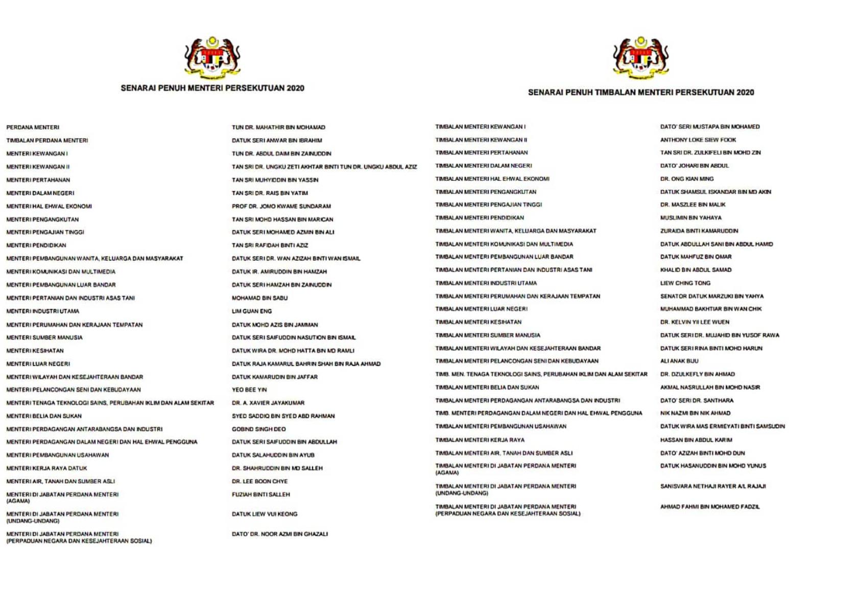 Senarai Penuh Kabinet Tahun 2020 Dikeluarkan Sebenarnya My